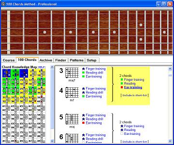 100 Chords Method - 100 chords progress map